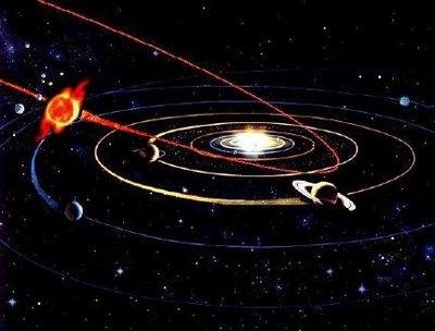 nibiru+orbita+2.jpg