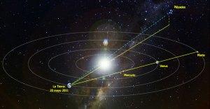 planetas22mayo2011a.jpg