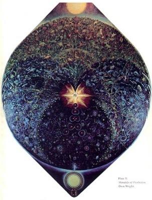 noosphere-mandala-of-evolution.jpg