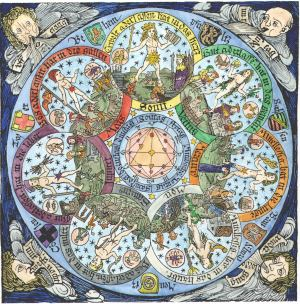 15th+Century+Astrological+Woodcut+-+Alchemical+And+Hermetic+Emblems+2+-+Alchemical+Pictures.jpg
