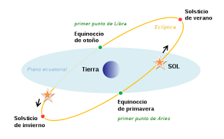 Equinoccio.png