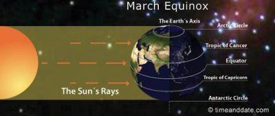 vernal-equinox.jpg