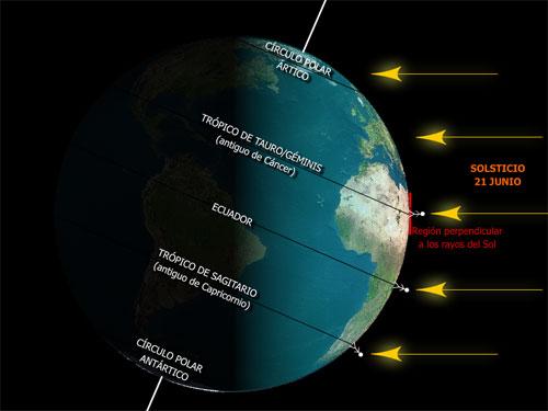 Resultado de imagen de Anillos del campo magnético de la Tierra vibraron cerca del polo