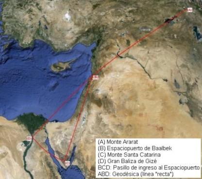 zona objetivo de bombardeo geomagnetico del año 2040 a.n.e