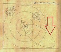Euler+Solar+Sistem+Original+-+Copy.jpg