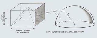 cubo-esfera-piramide-giza-egipto-extraterrestres-geometria