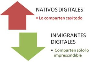 nativosdigitales.jpg
