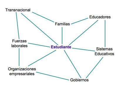 Estudiante+integral.jpg
